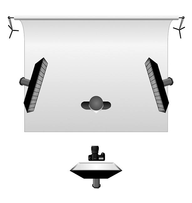 Photo Composite Lighting Setup
