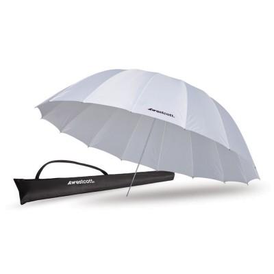46321 400x400 #Tog Feature: Joe Farace   How Big is Your Umbrella?
