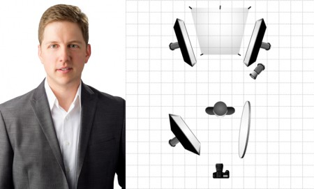Model and Lighting Setup Diagram for a Bright White Background