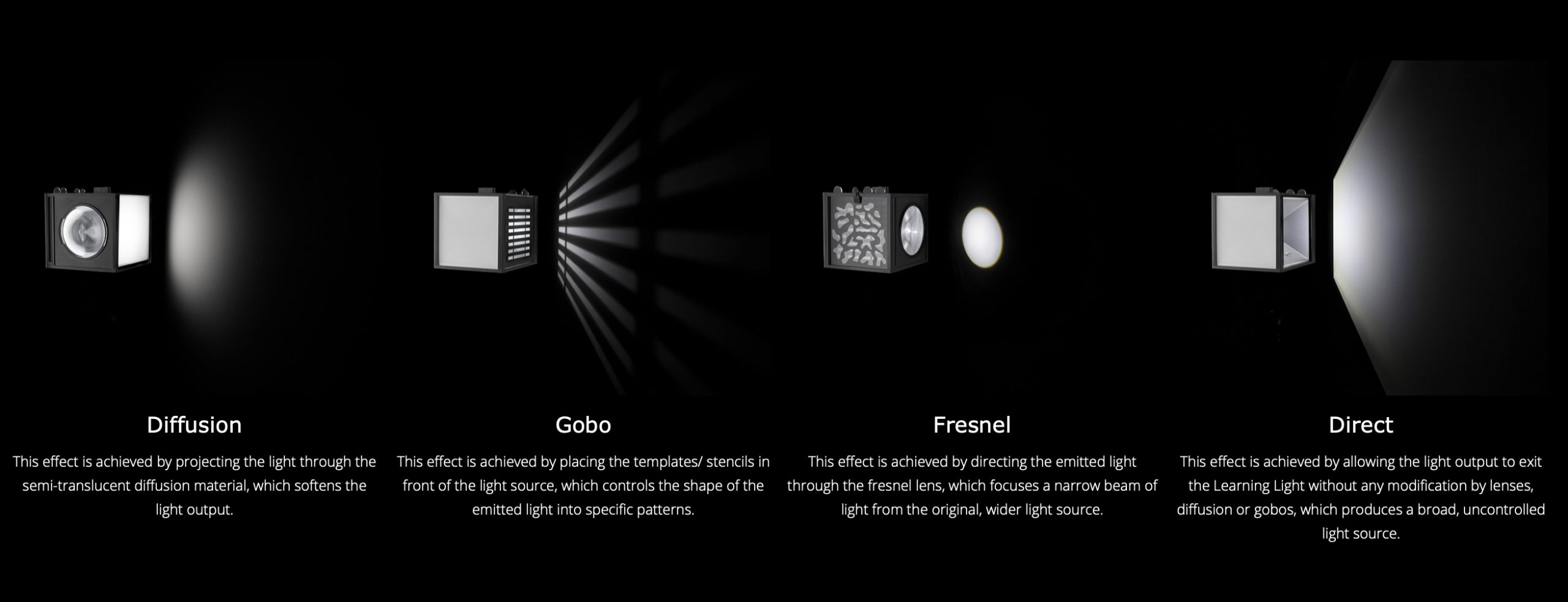 Lighting features on the Learning Light