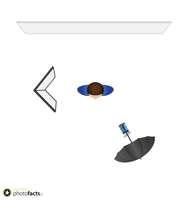 Deep Umbrella Setup 1