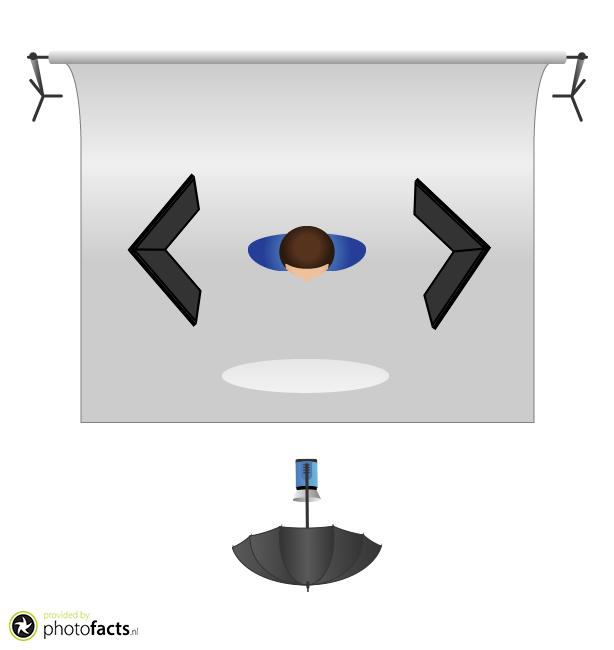 Deep Umbrella Setup 2