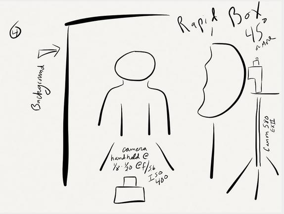 Tim Breaseale Lighting Diagram