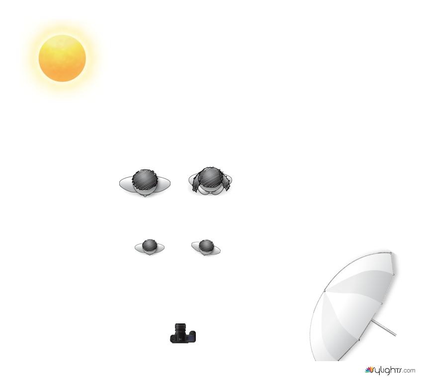 Lighting Diagram