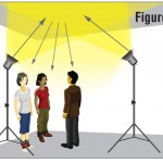 Lighting Setup: Bouncing Light Off a Celing for an Indoor Shot