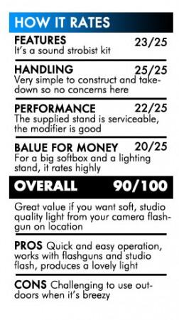 Advanced Photographer Apollo Orb Rating