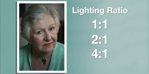 Erin Manning discusses Lighting Ratios and a Home Studio Lighting Kit by .